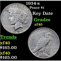 1934-s Peace Dollar $1 Grades xf