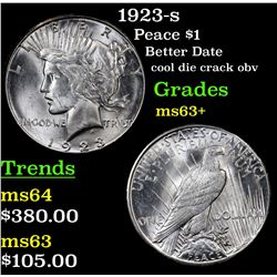 1923-s Peace Dollar $1 Grades Select+ Unc