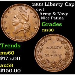1863 Liberty Cap Civil War Token 1c Grades BU