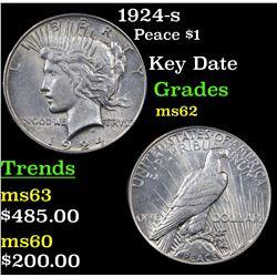 1924-s Peace Dollar $1 Grades Select Unc