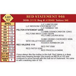 RED STATEMENT 946