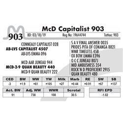 McD Capitalist 903