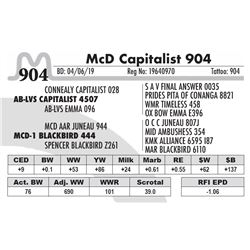 McD Capitalist 904