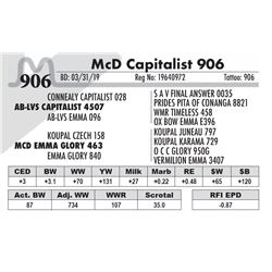 McD Capitalist 906
