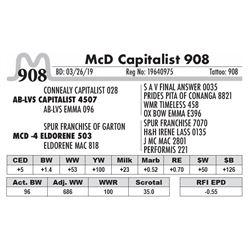 McD Capitalist 908