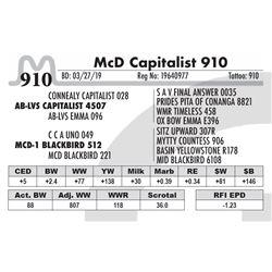 McD Capitalist 910