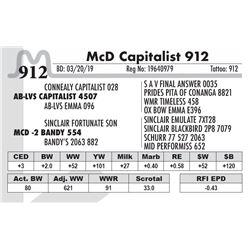 McD Capitalist 912