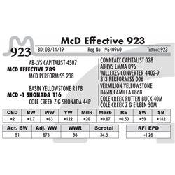 McD Effective 923