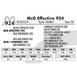 McD Effective 924