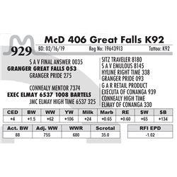 McD 406 Great Falls K92