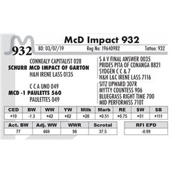 McD Impact 932