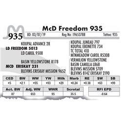 McD Freedom 935