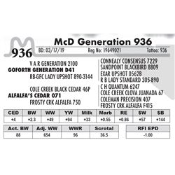 McD Generation 936
