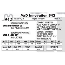 McD Innovation 942