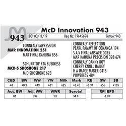 McD Innovation 943