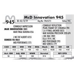 McD Innovation 945