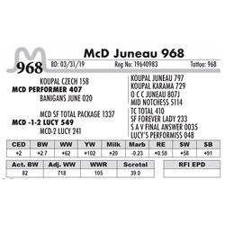 McD Juneau 968