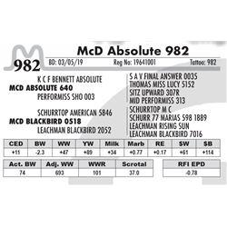 McD Absolute 982