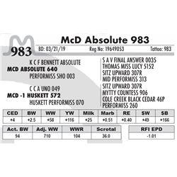 McD Absolute 983