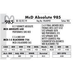 McD Absolute 985