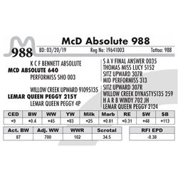 McD Absolute 988
