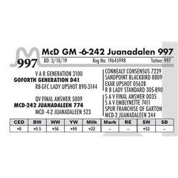 McD GM -6-242 Juanadalen 997