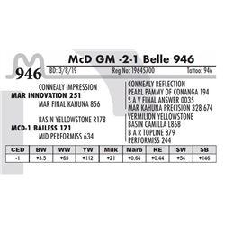 McD GM -2-1 Belle 946