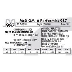 McD GM -6 Performiss 987
