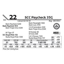 SCC Paycheck 35G
