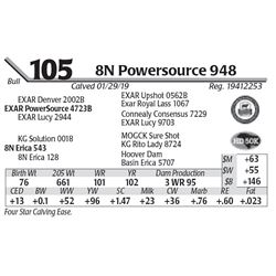 8N Powersource 948