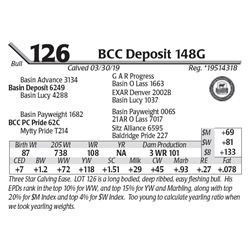 BCC Deposit 148G