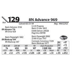 8N Advance 969