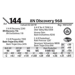 8N Discovery 968