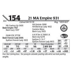 21 MA Empire 931