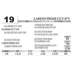 Laresn Prime Cut 87V