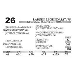 Larsen Legendary V75