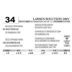Larsen Solution 196V