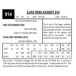 SJRA R686 ASSENT 914