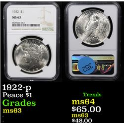 NGC 1922-p Peace Dollar $1 Graded ms63 By NGC