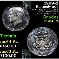 1969-d Kennedy Half Dollar 50c Grades Choice Unc PL