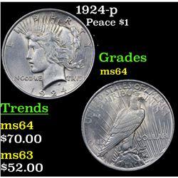 1924-p Peace Dollar $1 Grades Choice Unc