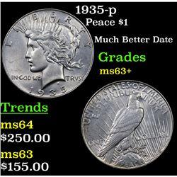1935-p Peace Dollar $1 Grades Select+ Unc