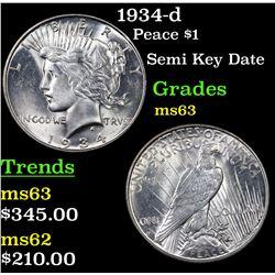 1934-d Peace Dollar $1 Grades Select Unc