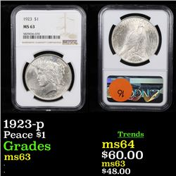 NGC 1923-p Peace Dollar $1 Graded ms63 By NGC