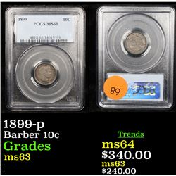 PCGS 1899-p Barber Dime 10c Graded ms63 By PCGS