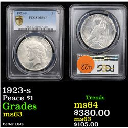 1923-s Peace Dollar $1 Graded ms63 By PCGS