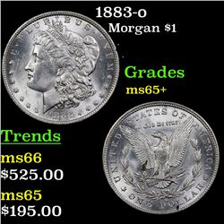 1883-o Morgan Dollar $1 Grades GEM+ Unc