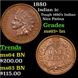 1880 Indian Cent 1c Grades Select+ Unc BN