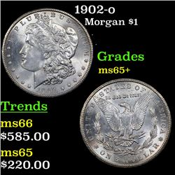 1902-o Morgan Dollar $1 Grades GEM+ Unc