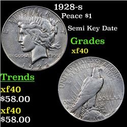 1928-s Peace Dollar $1 Grades xf